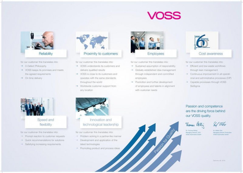 VOSS Passion for Quality